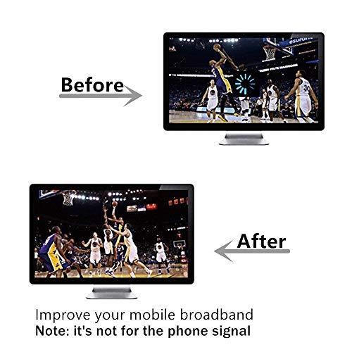 NETVIP 4G Antenne SMA High Gain 4G LTE Antenne Mimo SMA Antenna Booster Verstärker Antenne für WiFi Router Mobile Breitband Empfang Langstreckenantenne Mit SMA Anschlusskabel für Mobile Hotspot
