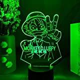3D Table Lamps Monkey D. Luffy Silhouette Laser Engraved 3D Illusion Lamp Anime One Piece Figurine LED Sensor Lights Kids Xmas Gift Bedroom Decor SXKJ