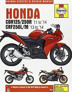 By Matthew Coombs - Honda CBR125/250R & CRF250L/M Service and Repair Manual: 2011-201 (2014-12-05) [Paperback]
