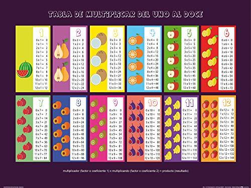 1art1 Ecole Poster Reproduction - Tabla De Multiplicar Del 1 al 12 (80 x 60 cm)
