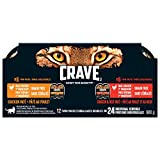 Raw Cat Foods Review and Comparison