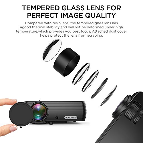 Projector, DBPOWER Mini Portable Video Projector 176