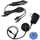 HQRP Battery Charger Bundle with Car Charger Compatible with SportDOG FieldTrainer 400 SD-400 SD-400S FR-200AS FR-200 NoBark 10R Dog Training Collar Receiver Transmitter + Coaster