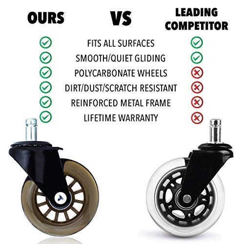 "ZBRANDS // Office Chair Caster Replacement Wheels (Set of 5) - 3"" Heavy Duty Wheels & Scratch-Free Floors, Including Hardwood - Replacement for Aeron, Leap, Embody, and Others!"