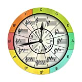 BaboLye Circle of Fifths for Colorful Music Round Home Decor Wall Clock 9.84'