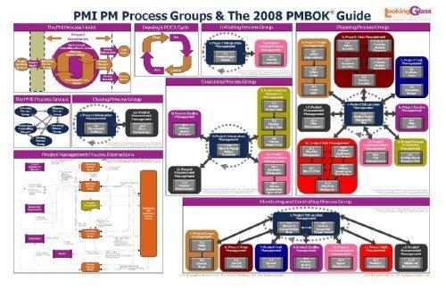 PMP Exam Preparation Placemat by Martin C. VanDerSchouw (2013-11-30)