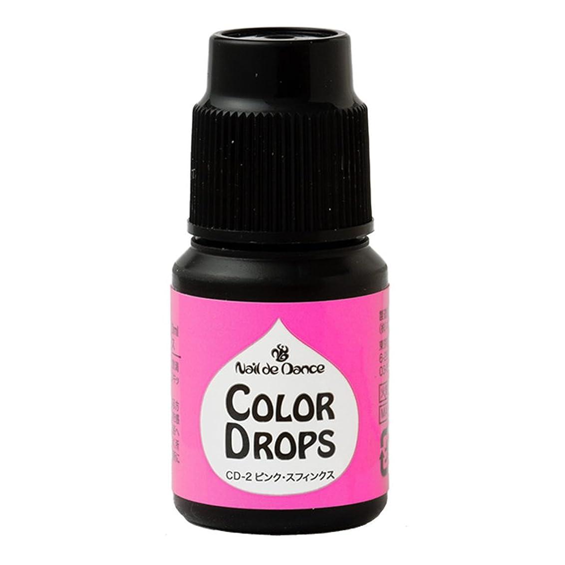 プロフィールバーガー悲しむカラードロップス濃縮タイプ ピンク