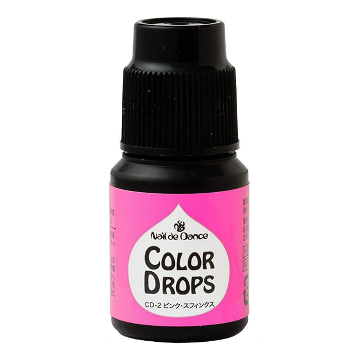 炭素価値のないレッドデートカラードロップス濃縮タイプ ピンク