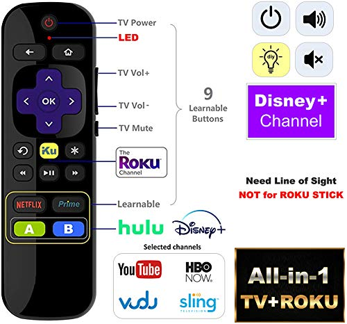 IKU All-in-1 Universal IR Remote for Built-in Roku TV and Roku Express with Power and Volume Control [Not for Roku Stick] (Philips Universal Remote Codes For Element Tv)