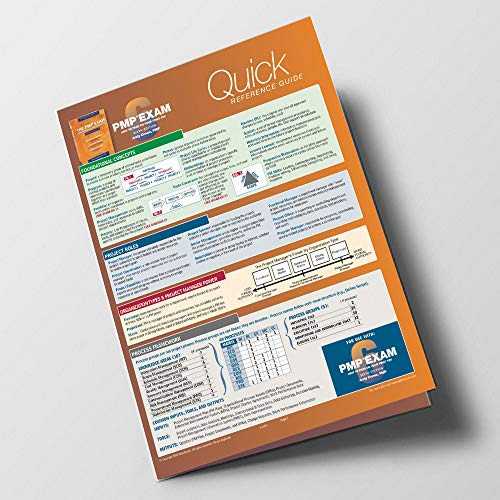 Pmp Exam: Quick Reference Guide