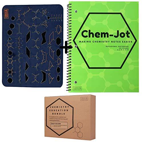 estructura quimica de la marca Things & Thoughts