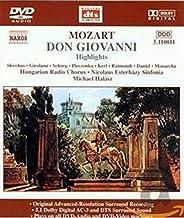 Don Giovanni de Audio]