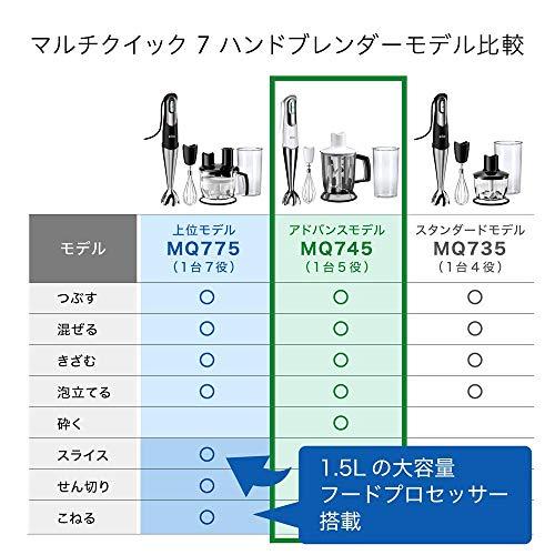 ハンドブレンダー マルチクイック 7MQ745
