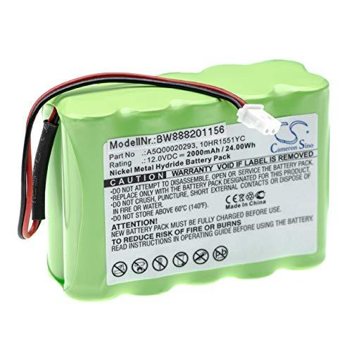vhbw Akku Ersatz für Siemens 10HR1551YC, A5Q00020293, IAB1201-8 für Alarmanlage, Alarmsystem (2000mAh, 12V, NiMH)