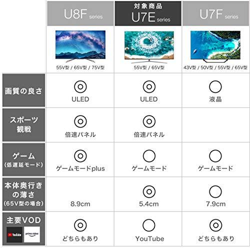 ハイセンス65V型4Kチューナー内蔵ULED液晶テレビ65U7Eネット動画対応倍速パネル搭載3年保証