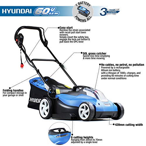 Hyundai Cordless 42cm Review Specification