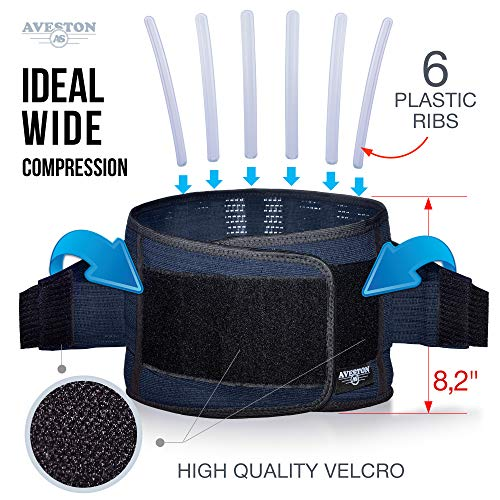 Back Support Lower Back Brace provides Back Pain Relief...