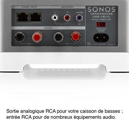 Sonos CONNECT:AMP I Verwandelt vorhandene kabelgebundene Lautsprecher in Sonos Streaming Speaker (grau) - 7