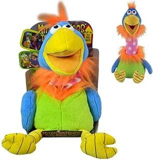 Mimic Mees Talk Back Zoo Bird 12