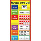 """Really Good Stuff Number of The Day Space Saver Pocket Chart – 15 ¾"""" by 31 ¾"""" 36 Pieces – Focus of Number of The Day Skills – Compact for Small Spaces – Grommets, Magnetic Strip for Easy Hanging"""