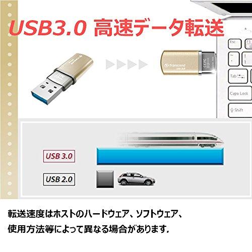 トランセンド『TS32GJF820G』