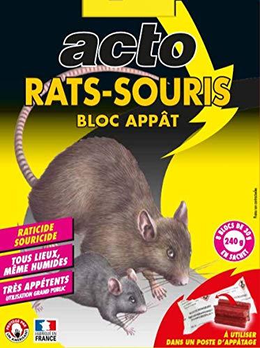 ACTO Blocs Rats-Souris HYDRO7
