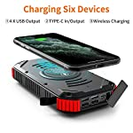 ORITO 30000mAh Portable Power Bank Battery Pack, Qi Wireless Charger Rainproof Tough Phone Charger with Type-C PD18W…