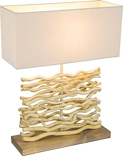 GLOBO Outdoor Tabletop Lighting - Best Reviews Tips