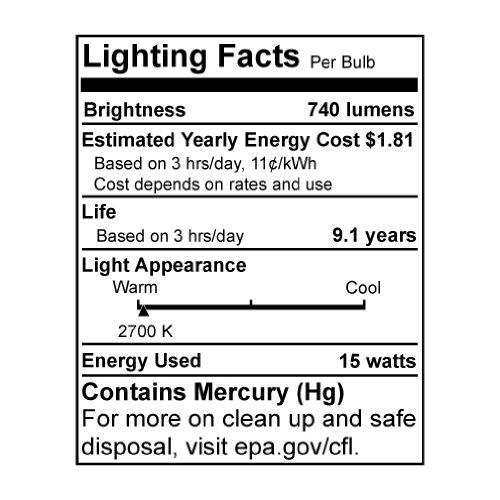 Bulbrite CF15G25/GU24 15Watt Twist and Lock Compact Fluorescent Globe Bulb