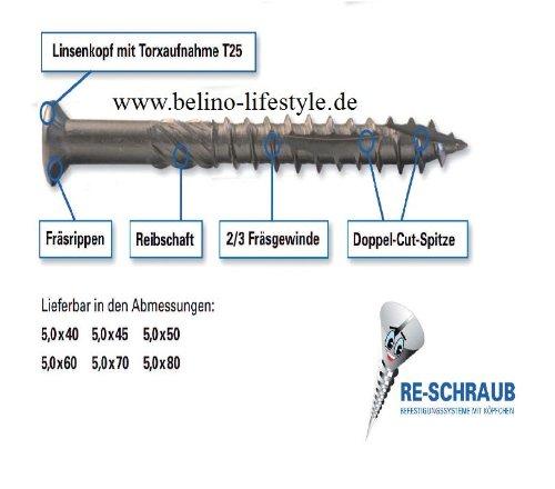 Re-Schraub Terrassofix - 5x60 Terrassenschraube 500 St.