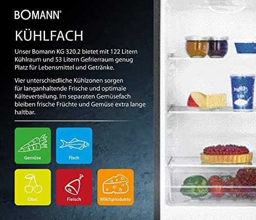 Bild 4: Bomann KG 320.2