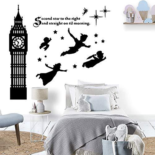 Santangtang Set vinyl plakfolie kunstmuur stickers woonkamerwand achtergrond kunstrestreproductie van de tweede ster van de karikatuur rechts