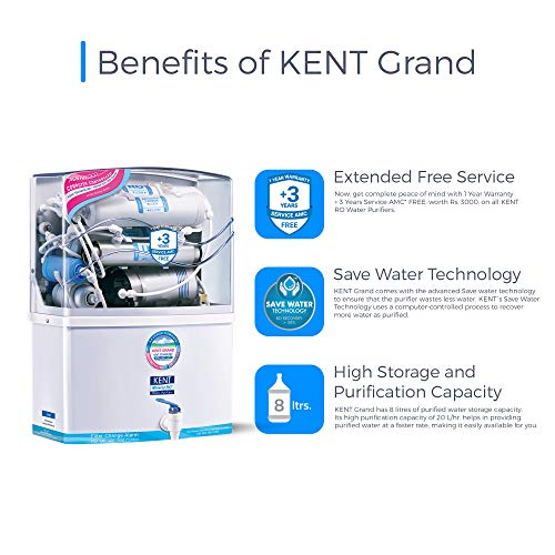 KENT Grand 8-Litres Wall-Mountable RO + UV/UF + TDS Water Purifier,White