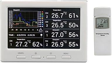 Radio meteorológica termómetro Froggit dl5000 - Registrador de datos con 1 sensor inalámbrico (Análisis de PC, Temperatura, humedad, índice térmica, punto de rocío)