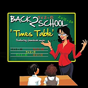 Back To School Project: Multiplication Tables