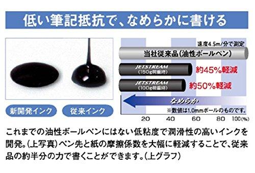 三菱鉛筆『ピュアモルト4&15機能ペン』