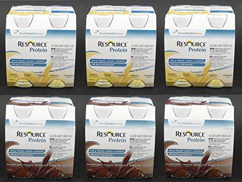 24 x 200ml Nestle Resource Protein Drink, im 2 Sorten Mischkarton: 12 Flaschen Schokolade und 12 Flaschen Vanille - im ConsuMed Sparpack inkl. Produktplakat