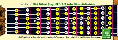 Das Gitarrengriffbrett zum Kennenlernen.: Griffbrettmodell mit 12 Bünden: 18 Karten aus stabilem Karton zum Erlernen der Tonnamen.