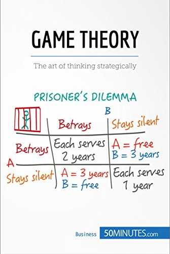 Game Theory: The art of thinking strategically (Management & Marketing Book 11) (English Edition)