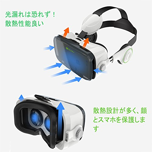 『iDudu 3DVRゴーグル ヘッドセット実装 焦点/瞳孔距離調節可能 音量調整可能』の7枚目の画像