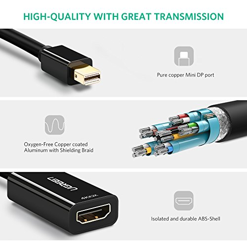 UGREEN Mini DisplayPort to HDMI Adapter (Thunderbolt 2.0) 4K Mini DP to HDMI Adapter Cable suitable for MacBook Pro MacBook Air, iMac, Surface Book Pro 3/4/5, Thinkpad, Google Pixel Chromebook - Black