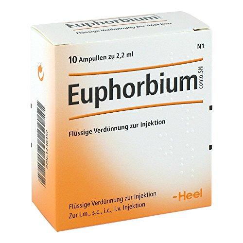 EUPHORBIUM COMPOSITUM SN Ampullen 10 St