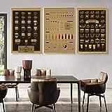 HHLSS Impresiones de imágenes 3x40x60cm sin Marco Café Cerveza Colección de vinos Cartel Vintage Arte de Pared Retro Pintura Café Bar Cocina Imagen Decoración Moderna para el hogar