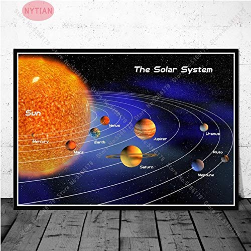 shuimanjinshan Planets Of Solar System Space Science Earth Science Oil Painting Poster Prints Wall Art Canvas Picture Home Living Decoration 50X70Cm No Frame H-9457