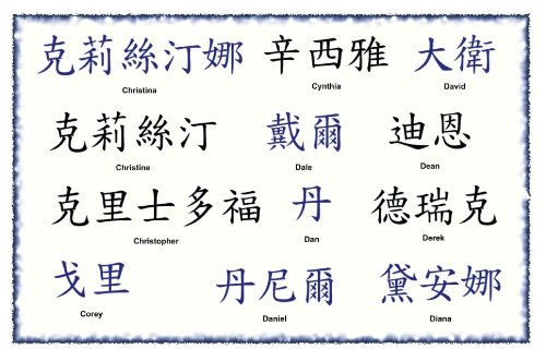 Kanji Symbole -chinesische Schriftzeichen- Tattoo Vorlagen