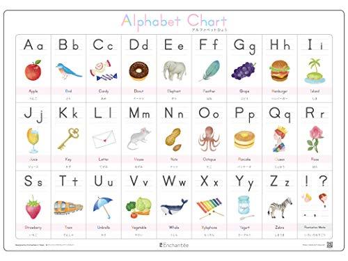 アンシャンテのアルファベットひょう【Alphabet Chart】A3・角丸・防水