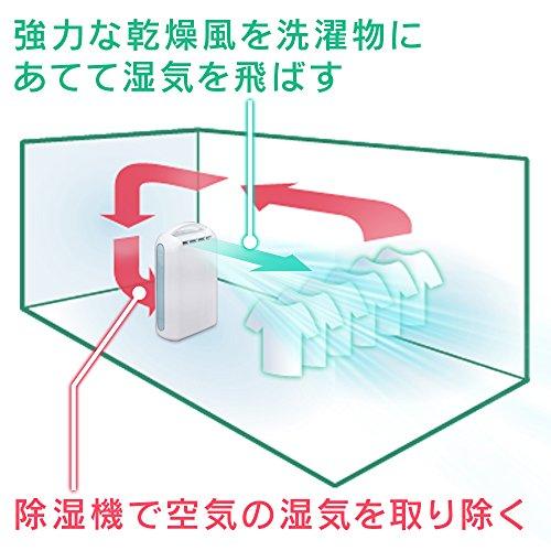アイリスオーヤマ衣類乾燥除湿機強力除湿タイマー付静音設計除湿量2.2Lデシカント方式ブルーIJD-H20-A