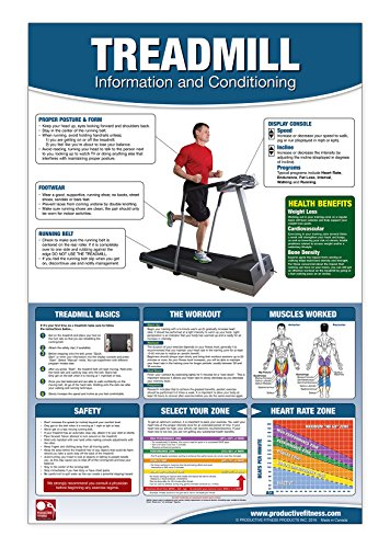 Treadmill Poster/Chart Laminated; How to Run on a Treadmill - Treadmill Safety - Treadmill Workout - Treadmill Instructions - Indoor Running - Walking ... safety - How to use the Treadmill in your Gym