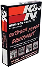 K&N 33-2415 High Performance Replacement Industrial Air Filter for Onan 140-3116
