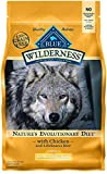 Blue Buffalo Wilderness Adult Dog Healthy Weight